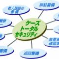 株式会社ケー・ズコーポレーション名古屋支店