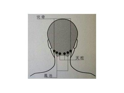 首にある重要なツボ