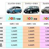 格安レンタカー高槻、「あっ、見つけた!」激安の100円レンタカー大阪高槻店