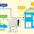 V2Hなら有限会社千葉電気設備
