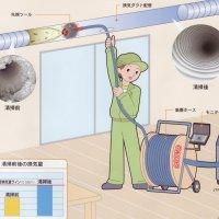 住宅用24時間換気のクリーニングサービス / エアープランニング