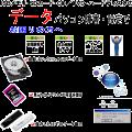 USBメモリ・SDカード・パソコンのデータ復旧、救出とパソコン障害サポート ナップテクニカ