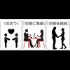 結婚をする為には何が必要?まずは○○の母数を増やす!